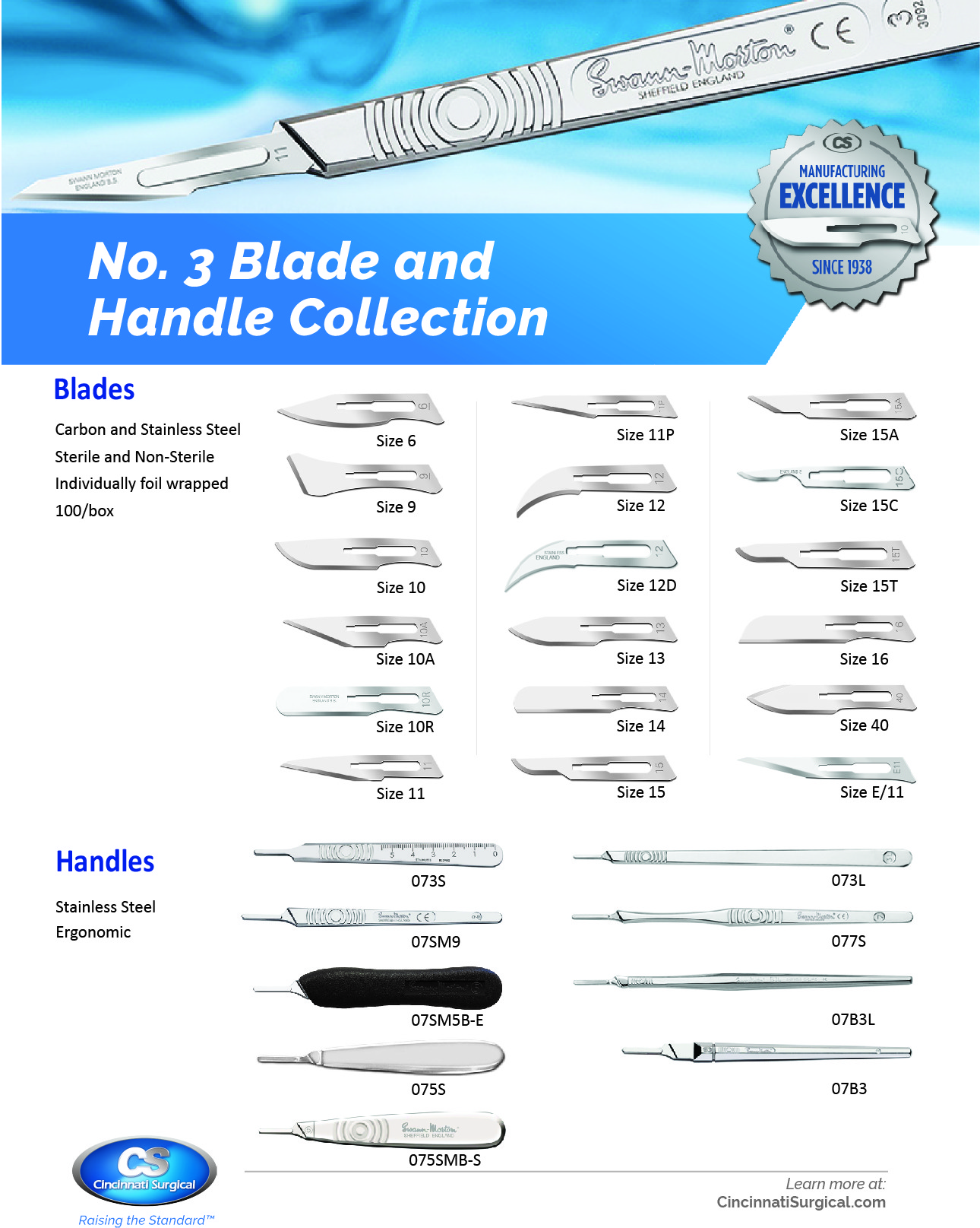 Surgical Blades - No. 3 Fitment