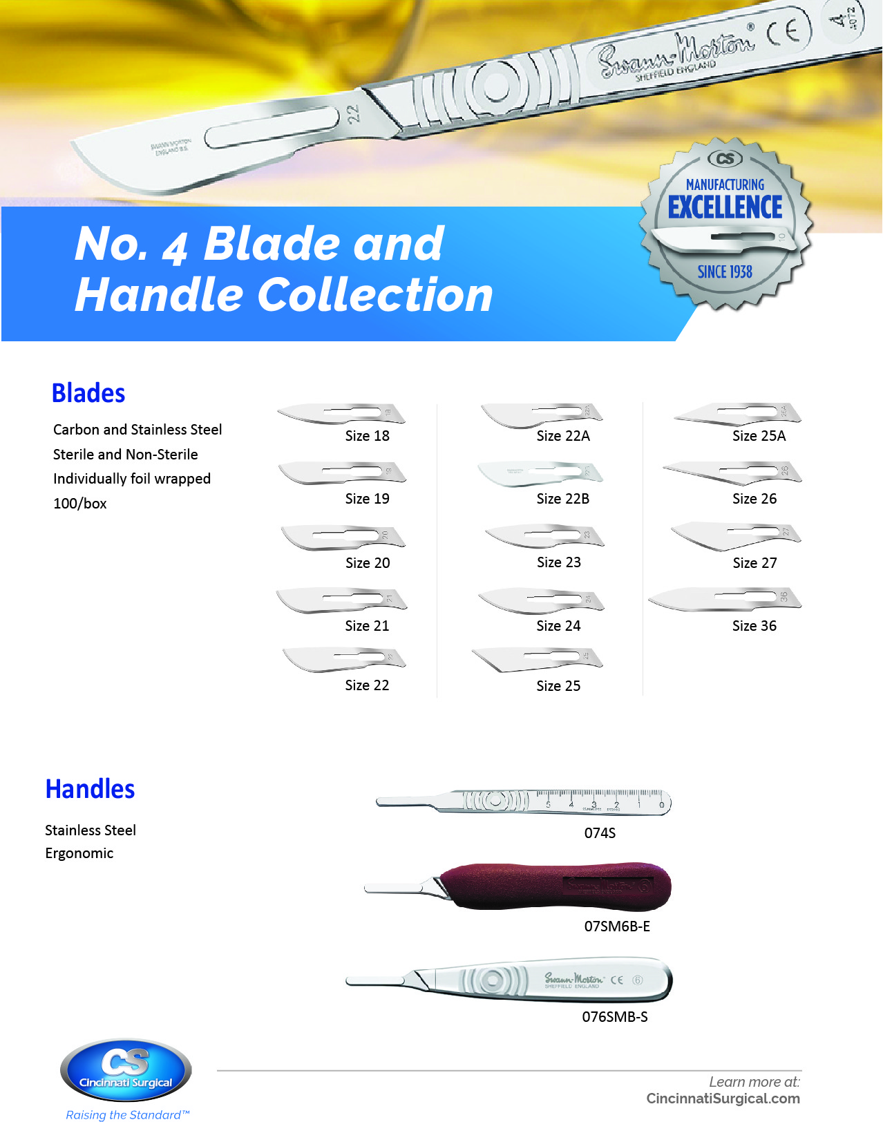 Surgical Blades - No. 4 Fitment